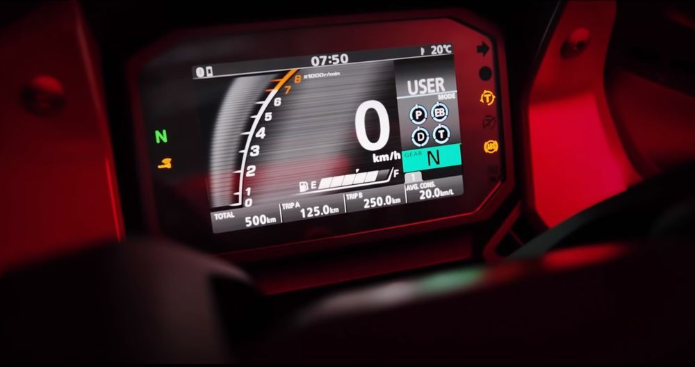 Honda Forza 750 Dashboard