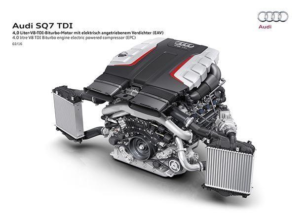 https://img.icarcdn.com/autospinn/body/Audi-V8-TDI-01.jpg