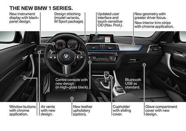 https://img.icarcdn.com/autospinn/body/BMW-1-Series-2.jpg