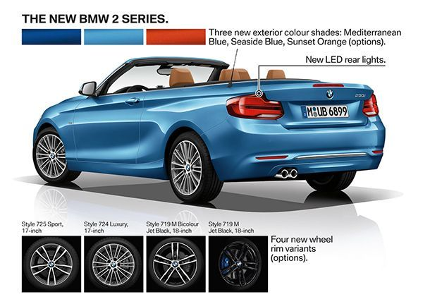 https://img.icarcdn.com/autospinn/body/BMW-Diff-2.jpg