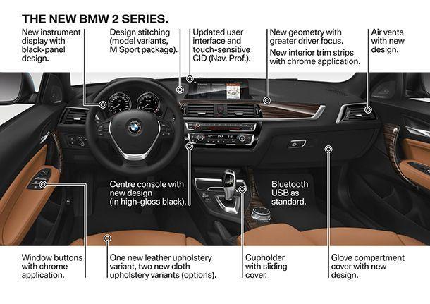 https://img.icarcdn.com/autospinn/body/BMW-Diff-3.jpg