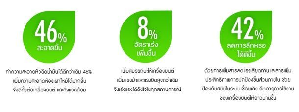 Bangchak03