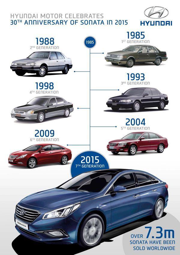 https://img.icarcdn.com/autospinn/body/Hyundai-11.jpg
