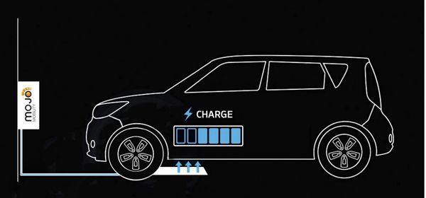 https://img.icarcdn.com/autospinn/body/Kia-Soul-EV-wireless-charging-2.jpg