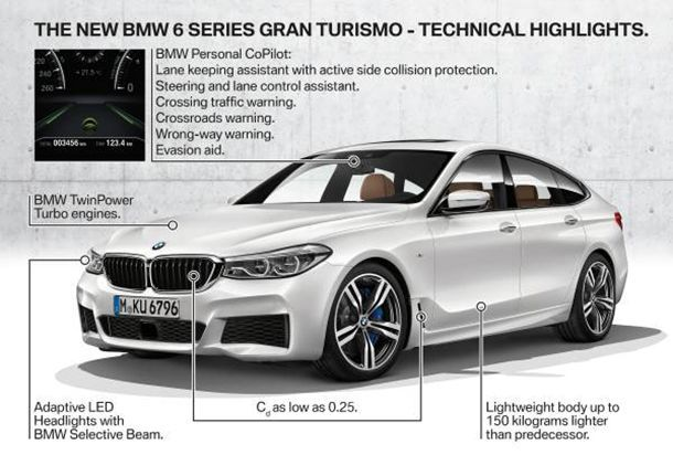 https://img.icarcdn.com/autospinn/body/P90261973-bmw-6-series-gran-turismo-640i-xdrive-mineral-white-m-sport-package-06-2017-600px.jpg