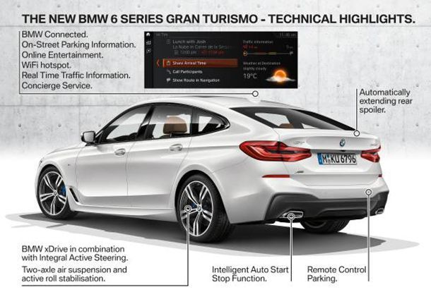 https://img.icarcdn.com/autospinn/body/P90261975-bmw-6-series-gran-turismo-640i-xdrive-mineral-white-m-sport-package-06-2017-600px.jpg