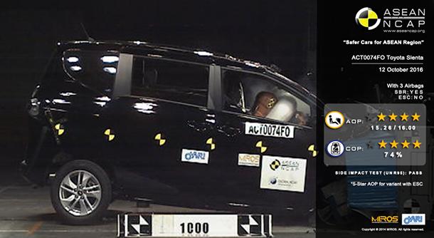 https://img.icarcdn.com/autospinn/body/Toyota-Sienta-ASEAN-NCAP-850x466.png