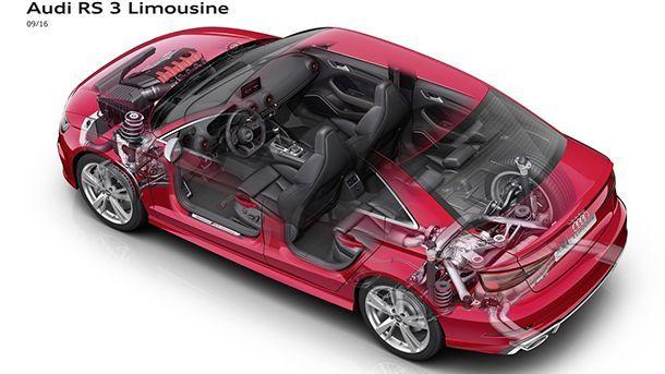 https://img.icarcdn.com/autospinn/body/audi-rs3-sedan-6.jpg