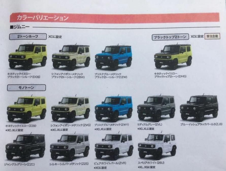 SUV ร่างเล็ก All-New 2019 Suzuki Jimny เผยโฉมแล้ว