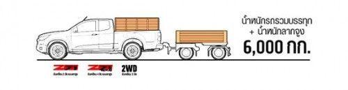chevrolet-colorado-payload_B