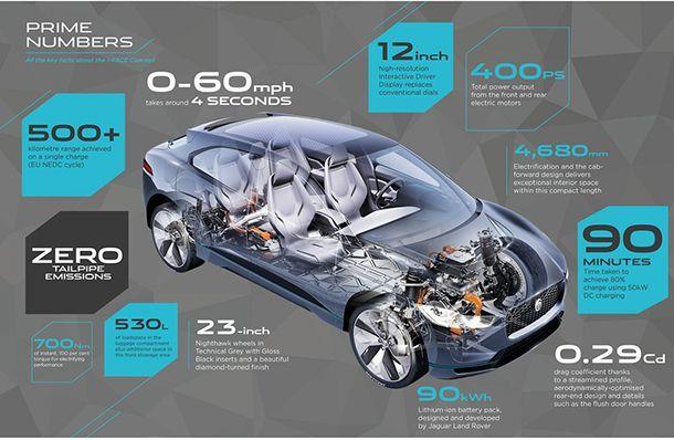 https://img.icarcdn.com/autospinn/body/jaguar-i-pace-concept-for-geneva-motor-show-1.jpg