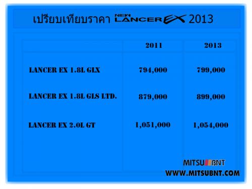 lancer-ex2013price1