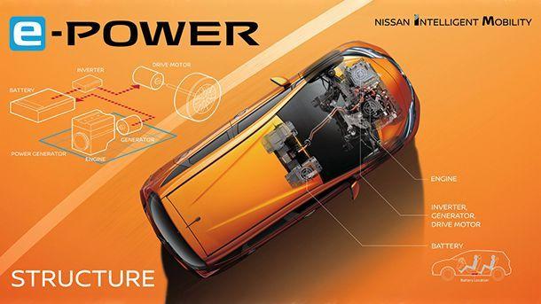 https://img.icarcdn.com/autospinn/body/nissan-note-e-power-2.jpg