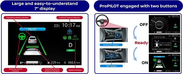 https://img.icarcdn.com/autospinn/body/nissan-pro-pilot-tech-detailed-5.jpg