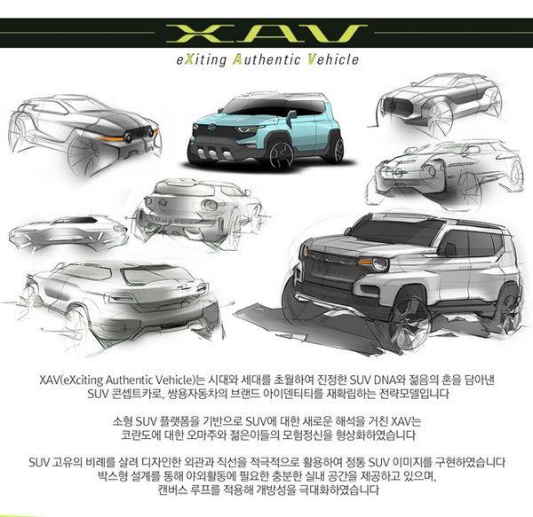 https://img.icarcdn.com/autospinn/body/ssangyong-xav-concept-4_653.jpg