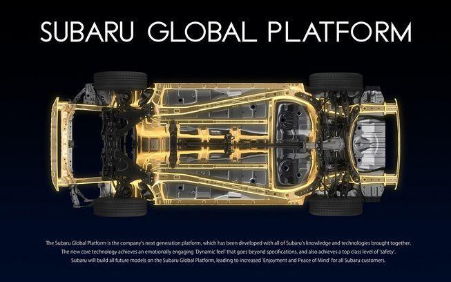 https://img.icarcdn.com/autospinn/body/subaru-global-platform-2_653.jpg