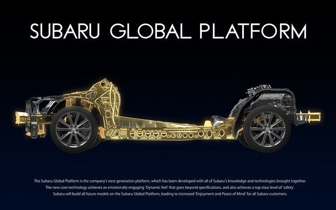 https://img.icarcdn.com/autospinn/body/subaru-global-platform-3_653.jpg