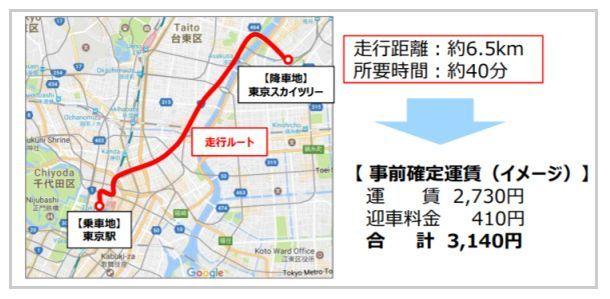 https://img.icarcdn.com/autospinn/body/taxi.jpg