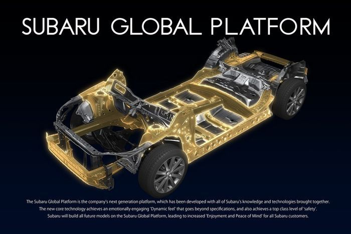 https://img.icarcdn.com/autospinn/body/wcf-subaru-global-platform-subaru-global-platform.jpg