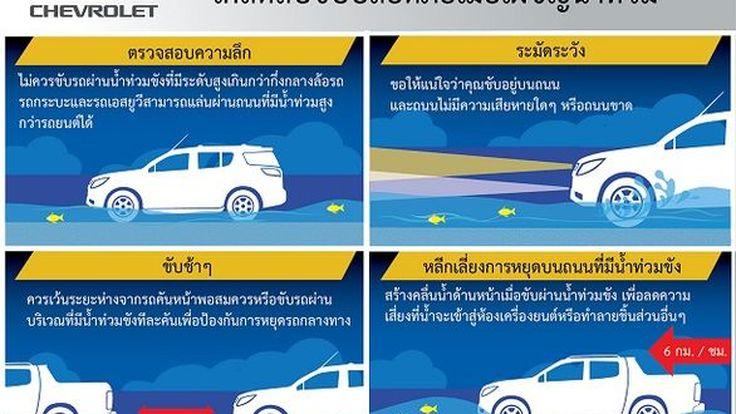 เชฟโรเลตแนะนำกฎ 10 ข้อในการขับรถลุยน้ำท่วมให้ปลอดภัย