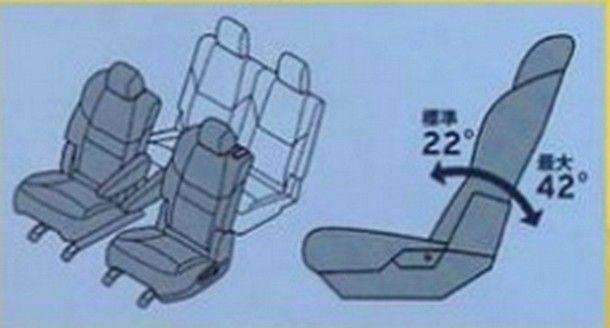 [1st Impression] Honda CR-V 1.6 i-DTEC สร้างบาลานซ์ครั้งใหม่ในคราบเอสยูวี