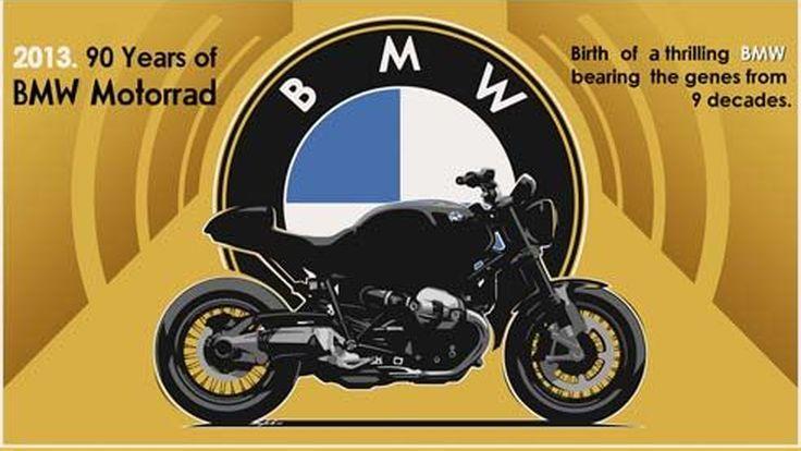 BMW Motorrad เตรียมเปิดตัวมอเตอร์ไซค์สไตล์ย้อนยุค ฉลองครบรอบ 90 ปี
