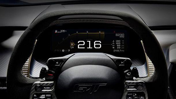 คอนเฟิร์ม 2017 Ford GT รีดพลัง 647 แรงม้า ท็อปสปีดเฉียด 350 กม.ต่อชม.