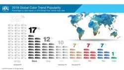 พีพีจี ผู้นำนวัตกรรมสีรถยนต์ระดับโลก เผยผลสำรวจสีรถยนต์ยอดนิยมประจำปี 2018 พบความนิยมในสีเขียวที่เพิ่มขึ้นทั่วโลก