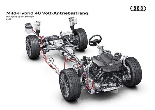 Audi ยืนยันเอ8 รุ่นใหม่ใช้ระบบไฮบริดเป็นมาตรฐาน