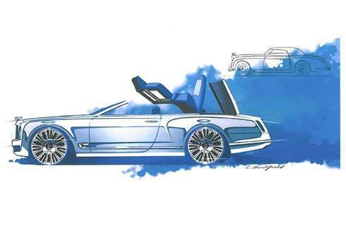 ภาพสเก็ตช์ Bentley Mulsanne Convertible Concept รุ่นเปิดประทุน