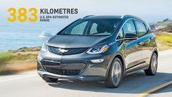 เปิดราคา Chevrolet Bolt เคาะเริ่มต้นที่ 37,495 เหรียญสหรัฐฯ