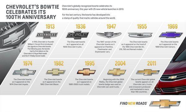 "Chevrolet ""Bowtie"" ฉลองครบรอบ 100 ปีเต็ม"