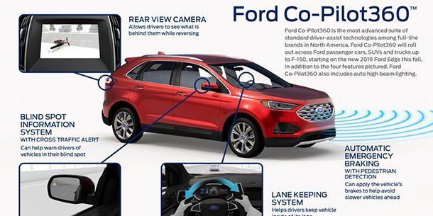 "Ford นำเสนอระบบความปลอดภัยแห่งอนาคต ""Co-Pilot360"" ติดตั้งในรถหลายรุ่น"