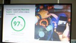 Google ชี้สถิติการซื้อขายรถยนต์ใหม่ผ่านมือถือ ตัดสินใจง่ายหลังดูวีดีโอ