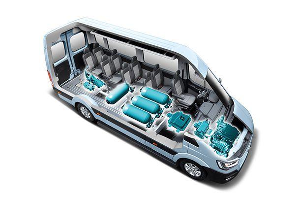 Hyundai H350 FCV Concept อนาคตรถเชิงพาณิชย์พลังไฮโดรเจน