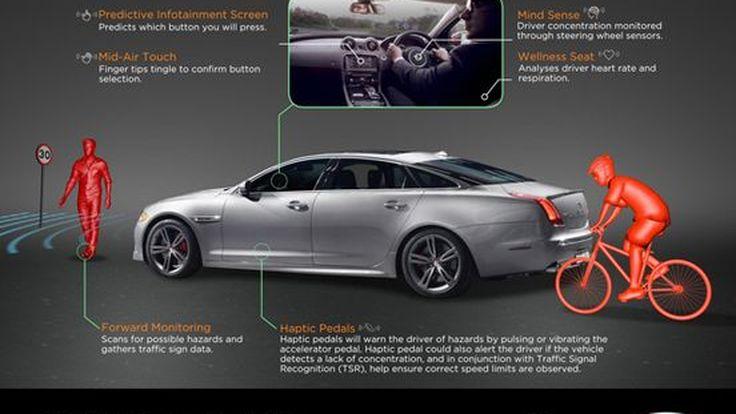 """Jaguar Land Rover พัฒนา """"Mind Sense"""" อ่านคลื่นสมองผู้ขับขี่เพิ่มความปลอดภัย"""