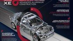 เจาะข้อมูล Jaguar XE โฉมใหม่ เผย 75% ของโครงสร้างตัวถังทำจากอลูมิเนียม