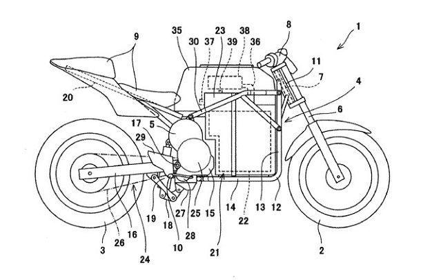 คาวาซากิยื่นจดสิทธิบัตรรถจักรยานยนต์ไฟฟ้าของตัวเอง หรือเทรนด์จักรยานยนต์ไฟฟ้ากำลังมา