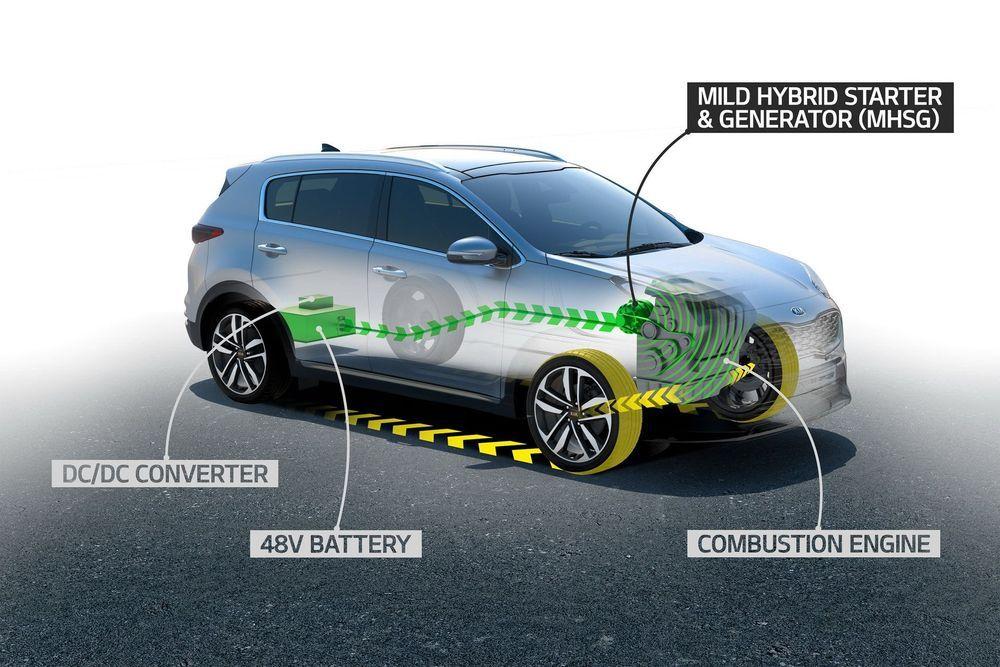 Kia Sportage กับระบบ Mild Hybrid ใหม่ พร้อมเครื่องยนต์ดีเซล ปีหน้ามาแน่นอน