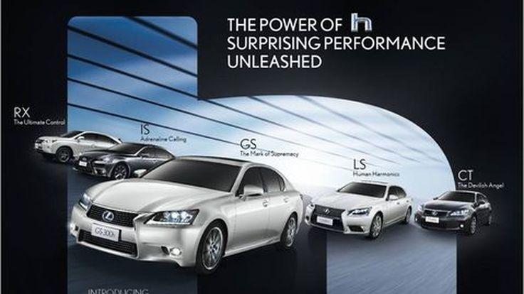 Lexus Hybrid Drive, Surprising Performance Unleashed