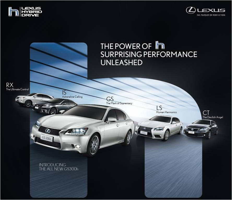 Lexus Hybrid Drive, Surprising Performance Unleashed