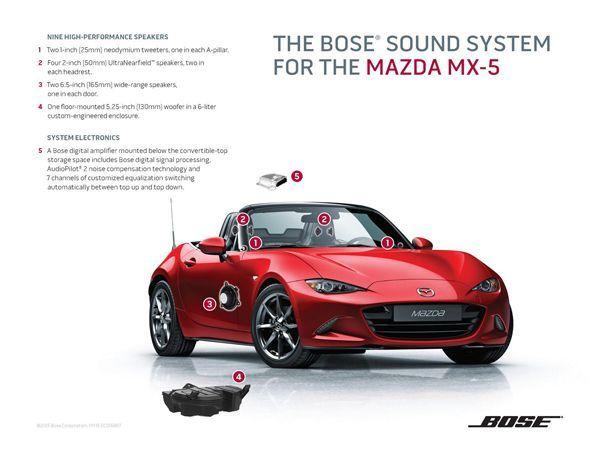 Mazda โชว์เทคโนโลยีเครื่องเสียง Bose ในรถ 2016 MX-5