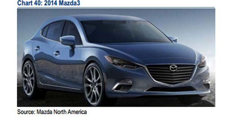 หลุดภาพแรก! Mazda3 เจนเนอเรชั่นใหม่ โฉบเฉี่ยวปราดเปรียวด้วยดีไซน์ Kodo