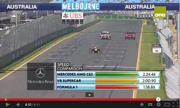 ใครชนะ!? เมื่อ Mercedes-Benz C63 AMG, V8 Supercar และ Red Bull F1 ฟัดกันในสนามแข่ง