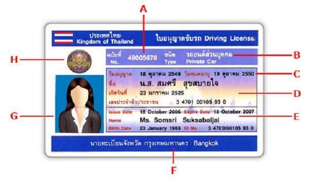 ผู้ขอใบอนุญาตขับขี่เตรียมควักกระเป๋าจ่ายเพิ่ม หลังครม.รับทราบปรับกฎกระทรวง