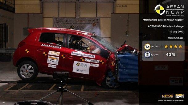 "Mitsubishi Mirage คว้ารางวัล ""ASEAN NCAP Grand Prix Awards 2014"
