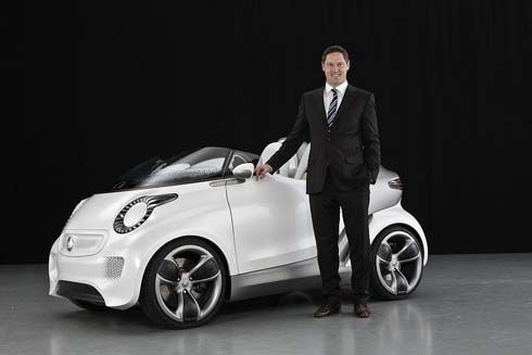 Smart Forspeed Concept รถไฟฟ้าจิ๋วต้นแบบของ Fortwo และ Forfour ในปี 2014