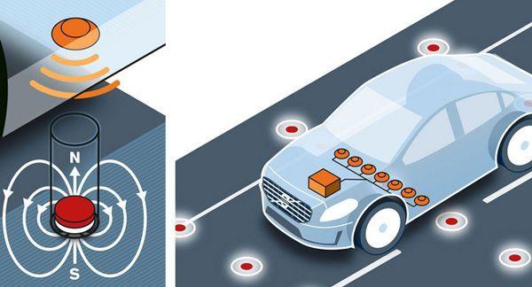 ล้ำไปไหน Volvo ทดสอบฝังแม่เหล็กไว้ใต้พื้นถนน กำหนดเส้นทางรถยนต์ขับขี่อัตโนมัติ