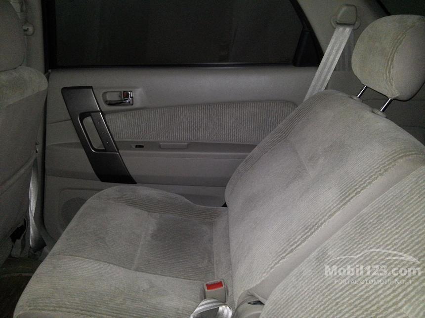 2012 Daihatsu Terios TX SUV