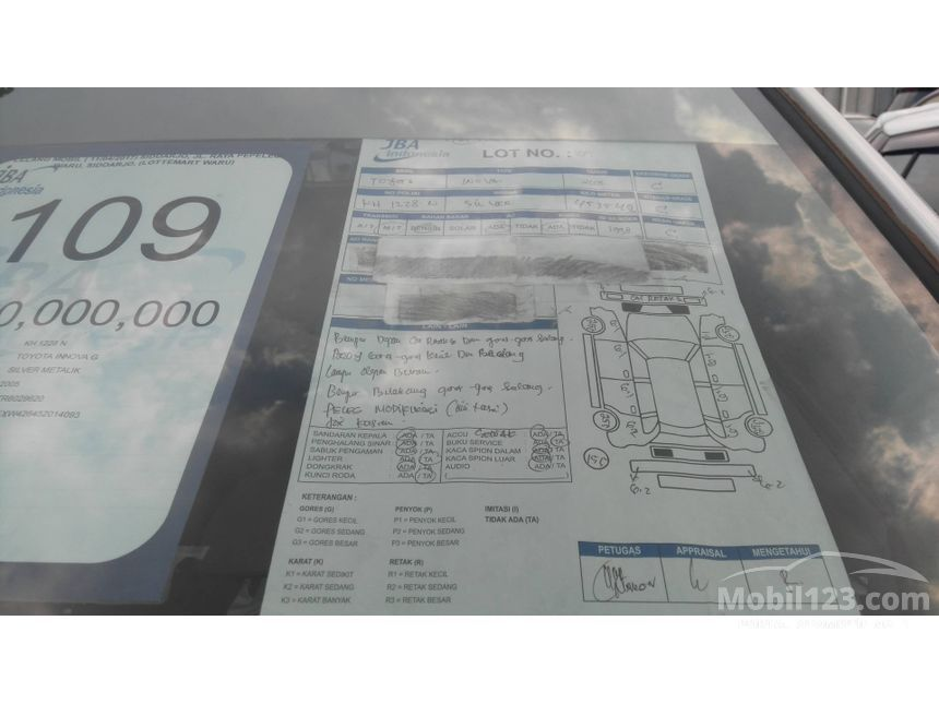Mobil Bekas Wil Malang – MobilSecond.Info